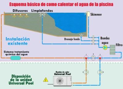 Como se instala for Instalacion hidraulica de una alberca pdf